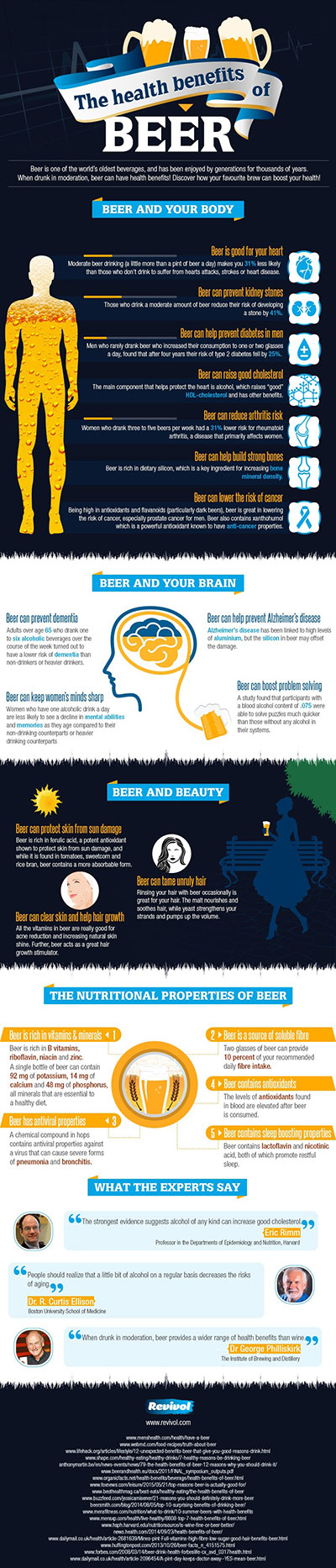 Health-Benefits-of-Beer-Infographic