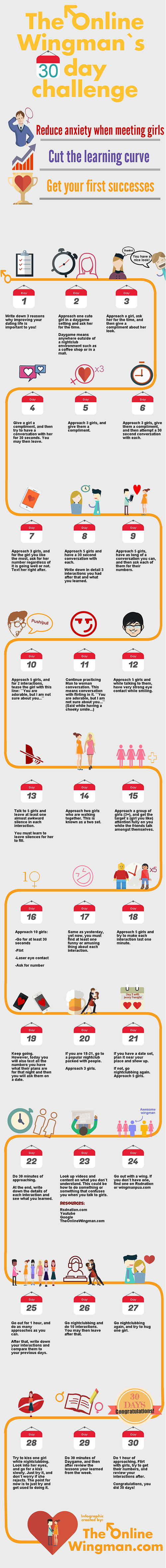 The-Online-Wingman-30-day-challenge-infographic-tool-11
