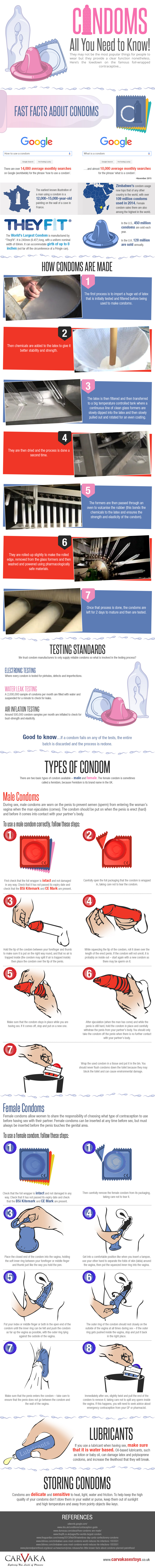 Condoms-all-you-need-to-know (1)