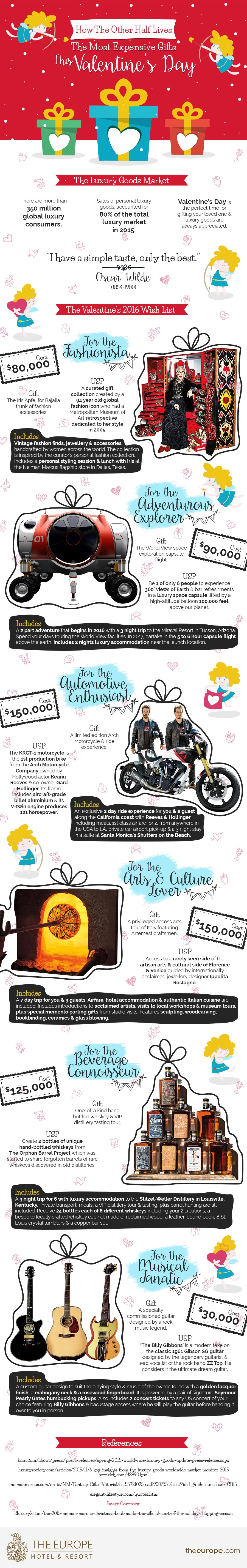 The Most Expensive Gifts This Valentine's Day-Infographic (1)