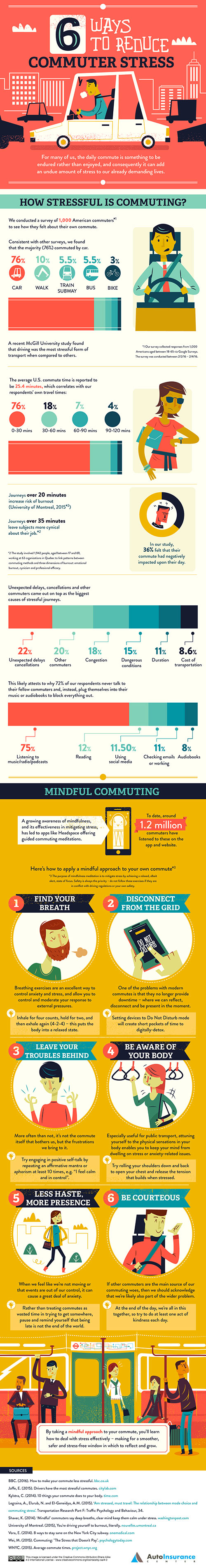 a mindful approach to your commute to make it less stressful