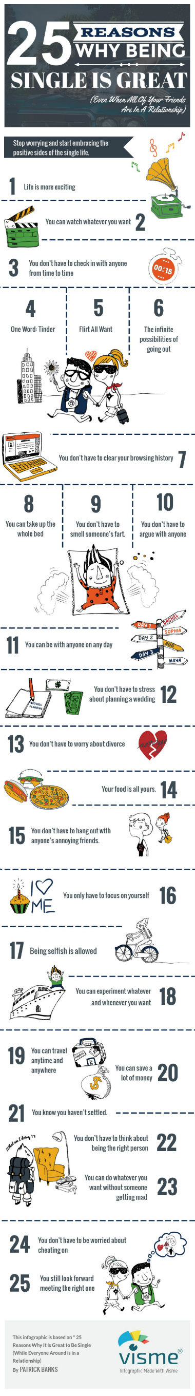 25 Reasons Why Being Single Is Great (Even When All Of Your Friends Are In A Relationship) (1)